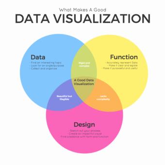 kelowna-data-visualization-hiilite-venngage